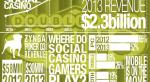 Рынок цифровых игр восьми западных стран вырос до $21,8 млрд  - Изображение 2