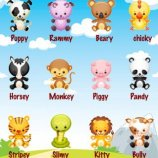 Скриншот ABC Phonics Animals