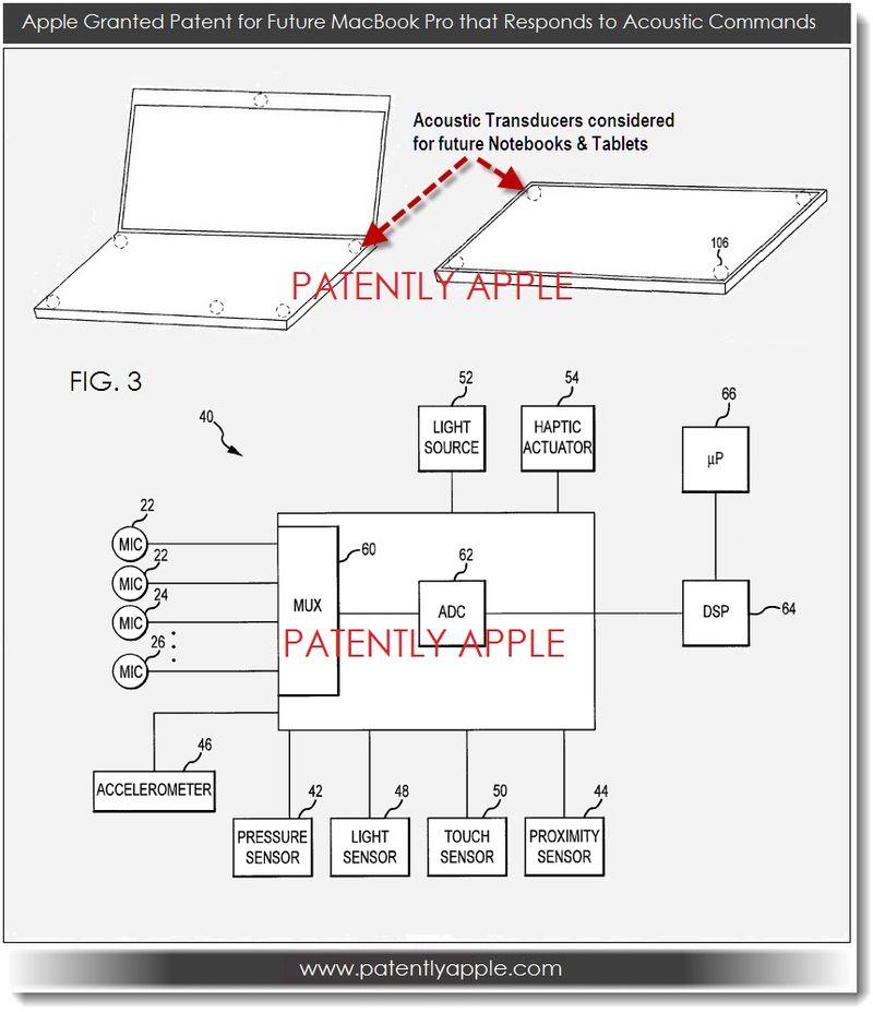 Устройства Apple будут реагировать на поглаживания и постукивания - Изображение 1
