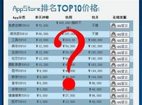 [UP2] Теневой AppStore: вывести в ТОП-10 — $11 тыс, удержать — $65 тыс - Изображение 2