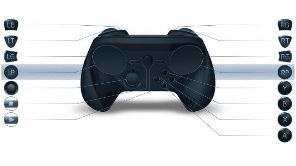 Steam Controller оснастят аналоговой рукоятью - Изображение 1