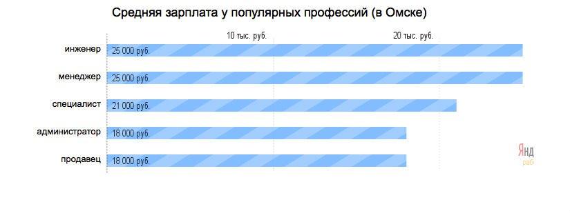 Потянут ли россияне новые цены на консольные игры? - Изображение 2