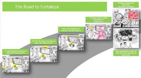 Microsoft потребовала у изданий убрать информацию про Xbox 720 - Изображение 1