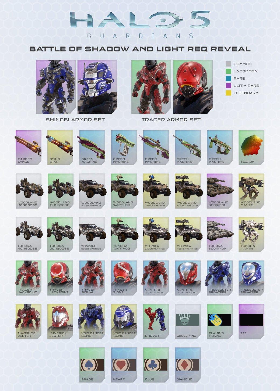Halo 5 помогла Xbox One обогнать PlayStation 4 по продажам в США - Изображение 2