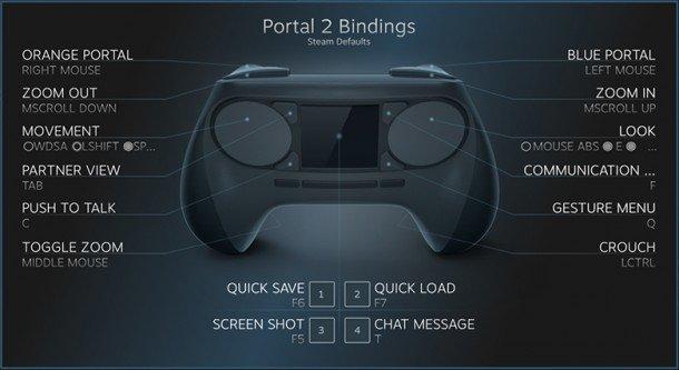 Как Steam Machines, SteamOS и Steam Controller изменят PC-гейминг . - Изображение 2