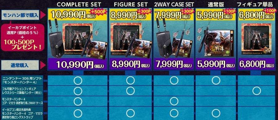 Анонсировано коллекционное издание Monster Hunter 4  - Изображение 1