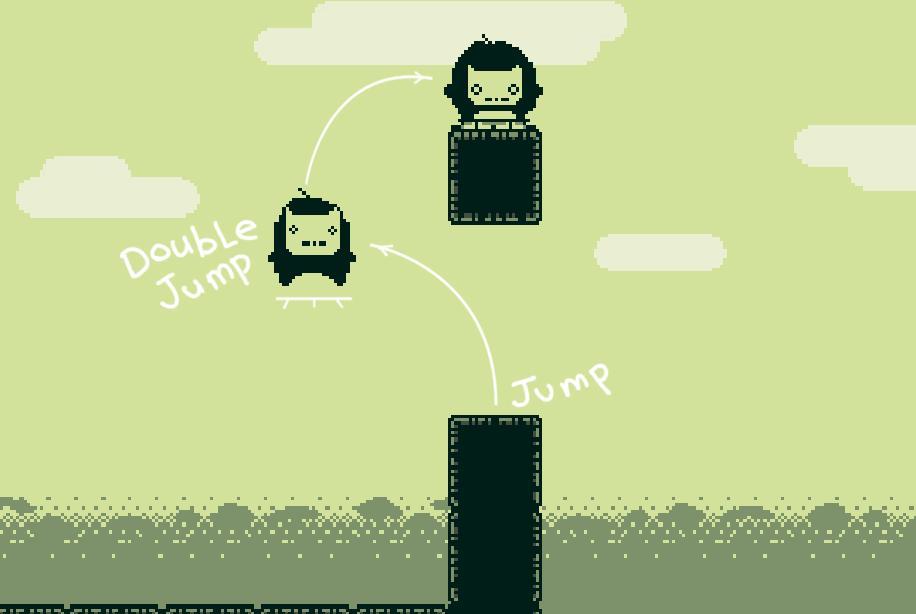 Этап «рабочая версия» на #GamesJamKanobu: выбор редакции. - Изображение 3