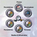 Скриншот Anstoss 2005 – Изображение 4