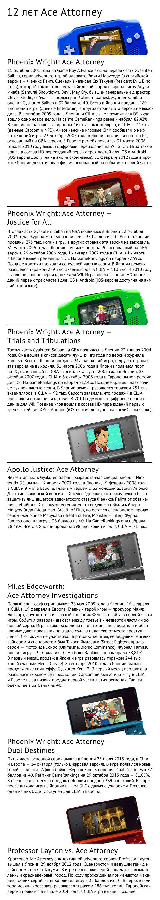 Рецензия на Phoenix Wright: Ace Attorney - Dual Destinies | Канобу - Изображение 0