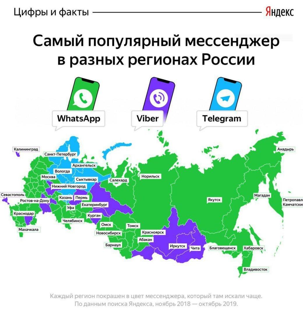 Яндекс назвал самые популярные мессенджеры вразных регионах России | Канобу - Изображение 0