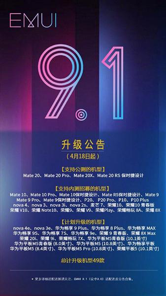 Опубликован список 49смартфонов Huawei иHonor, которые точно получат EMUI 9.1   SE7EN.ws - Изображение 2