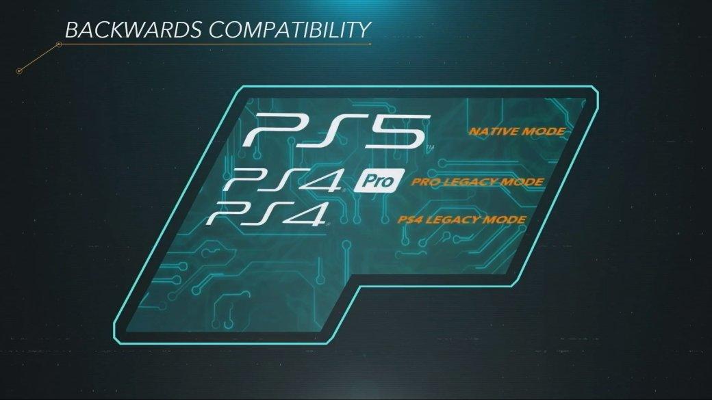 Презентация PlayStation 5: начинка иособенности будущей консоли Sony | Канобу - Изображение 12006