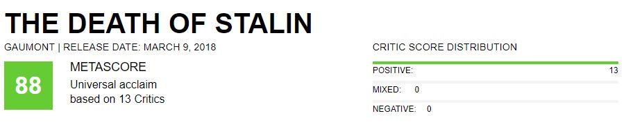 «Спривкусом русофобии»: что критики думают осатирической комедии «Смерть Сталина» | Канобу - Изображение 9402